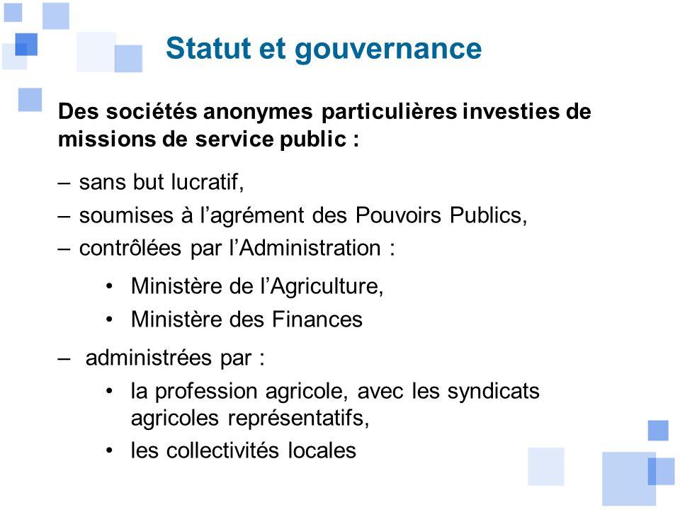 Des sociétés anonymes particulières investies de missions de service public : –sans but lucratif, –soumises à lagrément des Pouvoirs Publics, –contrôl