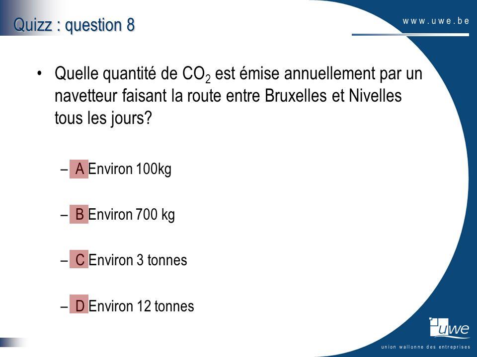 Quizz : question 8 Quelle quantité de CO 2 est émise annuellement par un navetteur faisant la route entre Bruxelles et Nivelles tous les jours? –A Env