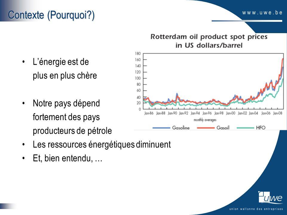 Contexte (Pourquoi?) Lénergie est de plus en plus chère Notre pays dépend fortement des pays producteurs de pétrole Les ressources énergétiques diminu
