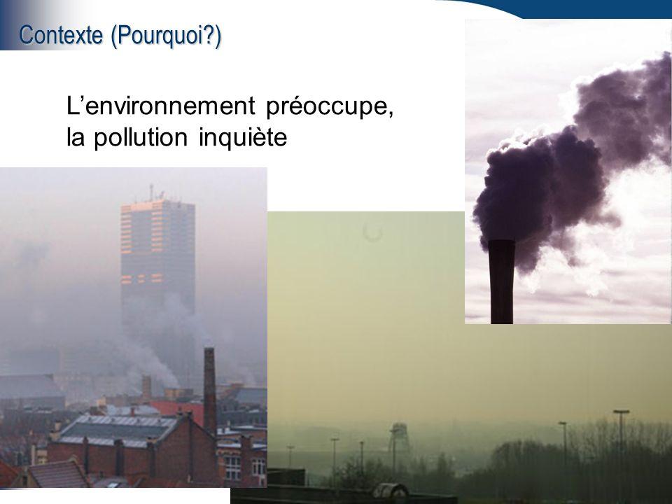 Lenvironnement préoccupe, la pollution inquiète Contexte (Pourquoi?)