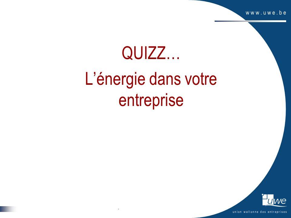 - QUIZZ… Lénergie dans votre entreprise