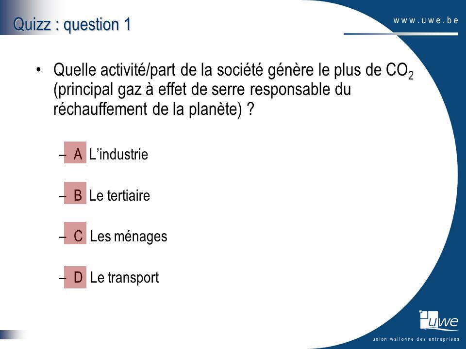 Quizz : question 1 Quelle activité/part de la société génère le plus de CO 2 (principal gaz à effet de serre responsable du réchauffement de la planèt