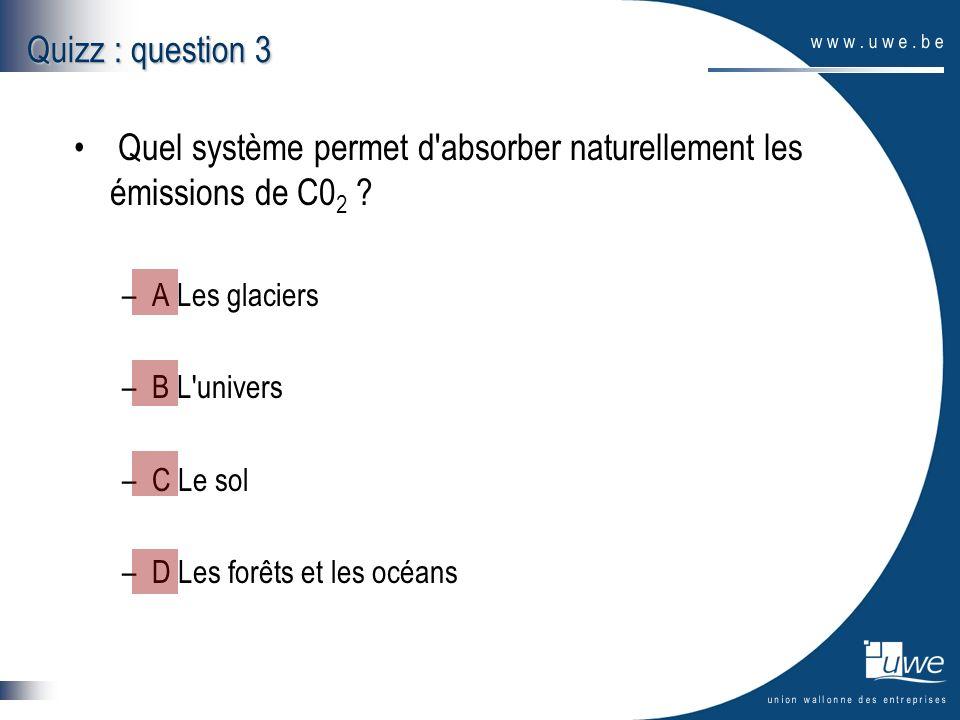 Quizz : question 3 Quel système permet d'absorber naturellement les émissions de C0 2 ? –A Les glaciers –B L'univers –C Le sol –D Les forêts et les oc