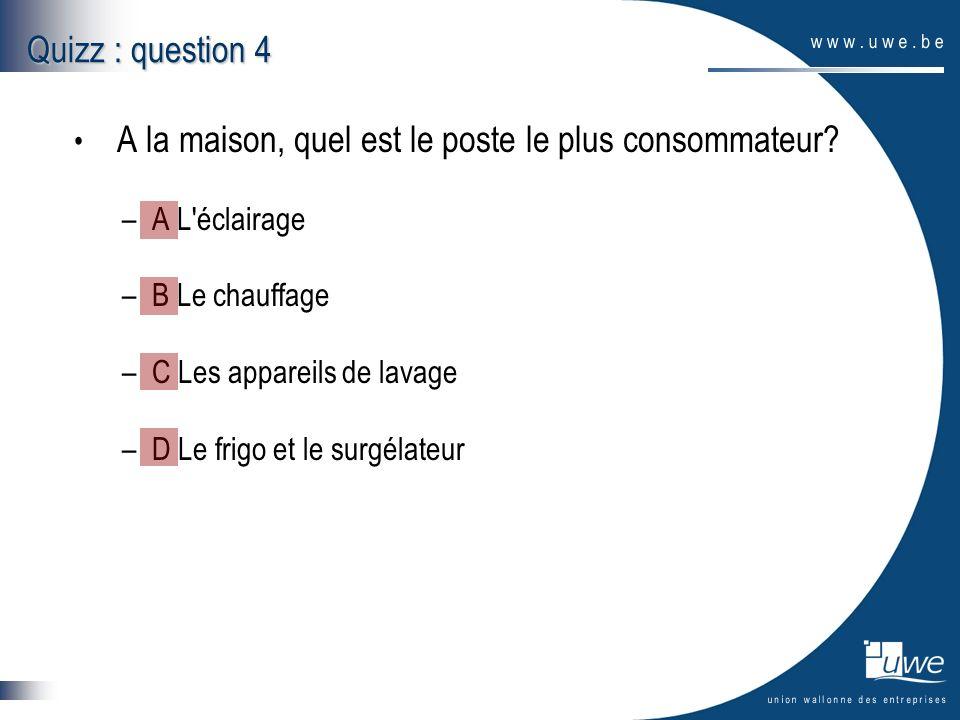 Quizz : question 4 A la maison, quel est le poste le plus consommateur? –A L'éclairage –B Le chauffage –C Les appareils de lavage –D Le frigo et le su