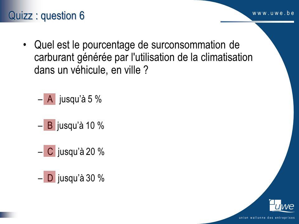 Quizz : question 6 Quel est le pourcentage de surconsommation de carburant générée par l'utilisation de la climatisation dans un véhicule, en ville ?