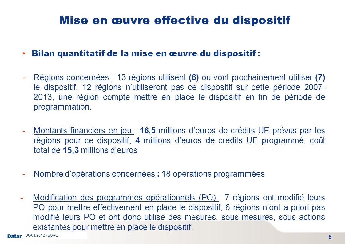 TITRE PRESENTATION DATE 06/01/2012 - SGAE Mise en œuvre effective du dispositif Bilan quantitatif de la mise en œuvre du dispositif : -Régions concern