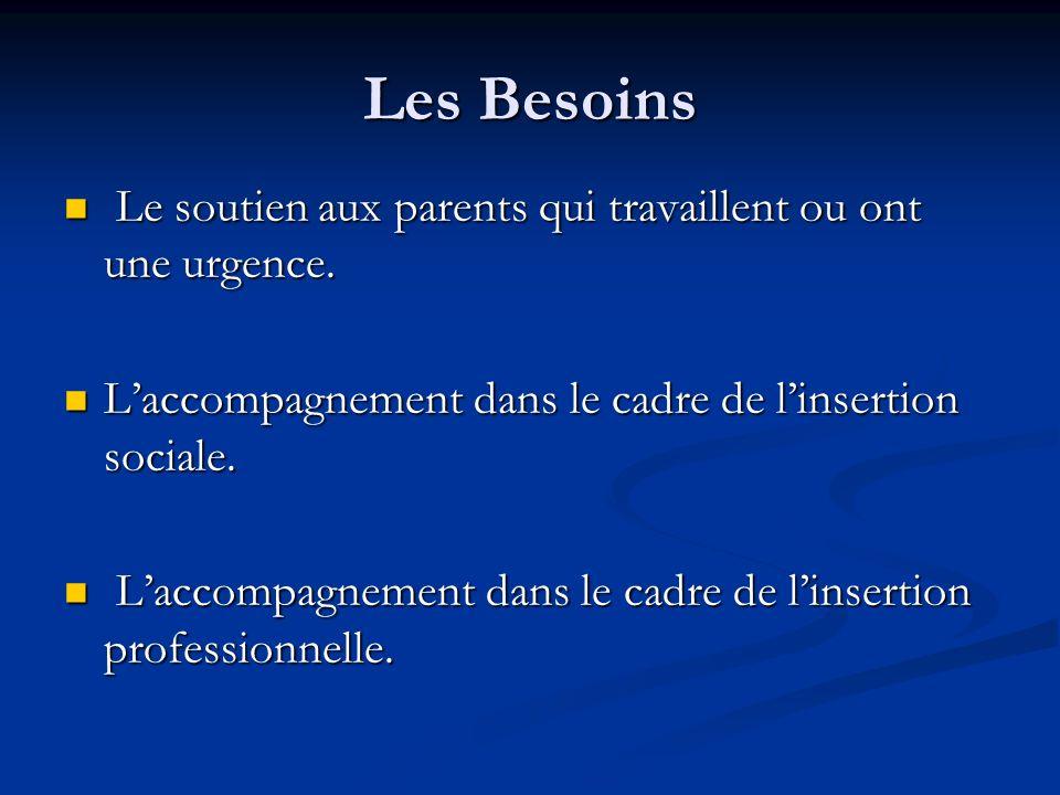 Les Besoins Le soutien aux parents qui travaillent ou ont une urgence. Le soutien aux parents qui travaillent ou ont une urgence. Laccompagnement dans