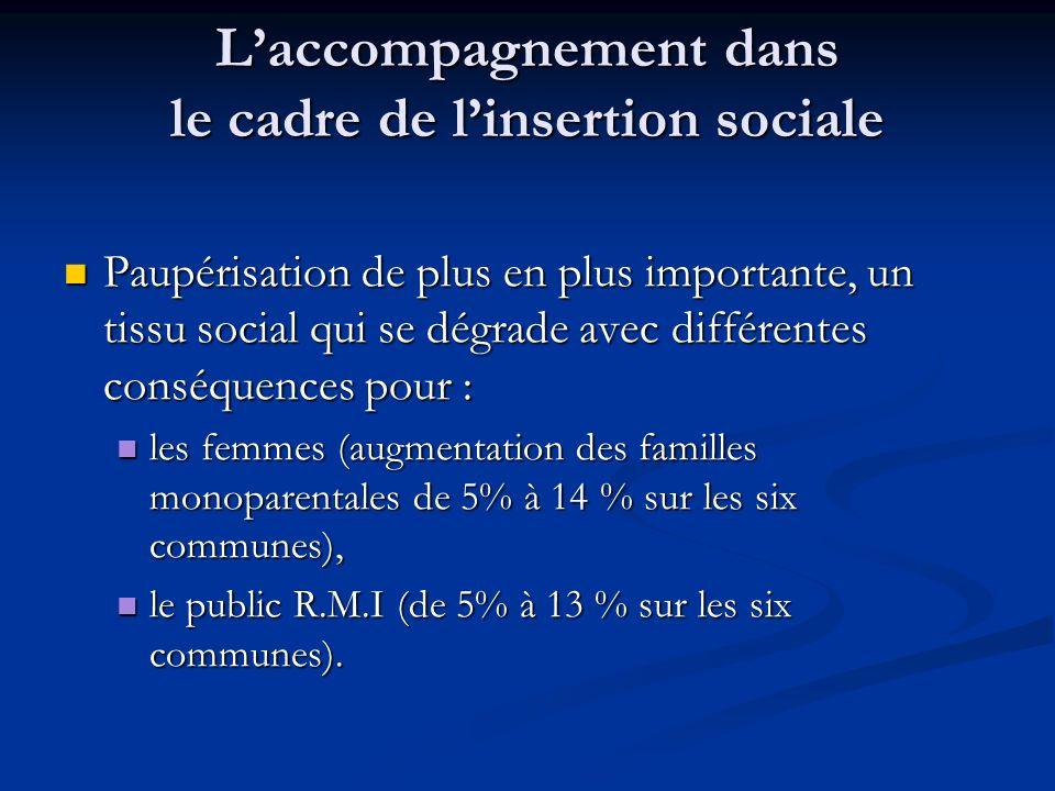 Laccompagnement dans le cadre de linsertion sociale Paupérisation de plus en plus importante, un tissu social qui se dégrade avec différentes conséque