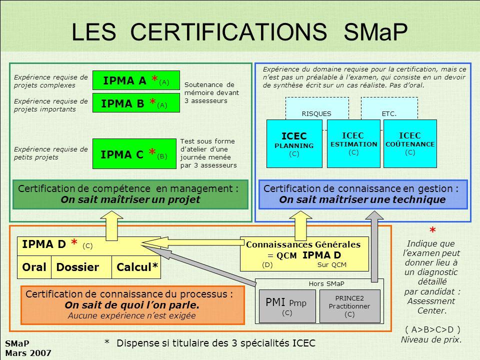 SMaP Mars 2007 RISQUESETC. LES CERTIFICATIONS SMaP IPMA A * (A) ICEC PLANNING (C) ICEC COÛTENANCE (C) ICEC ESTIMATION (C) Connaissances Générales = QC
