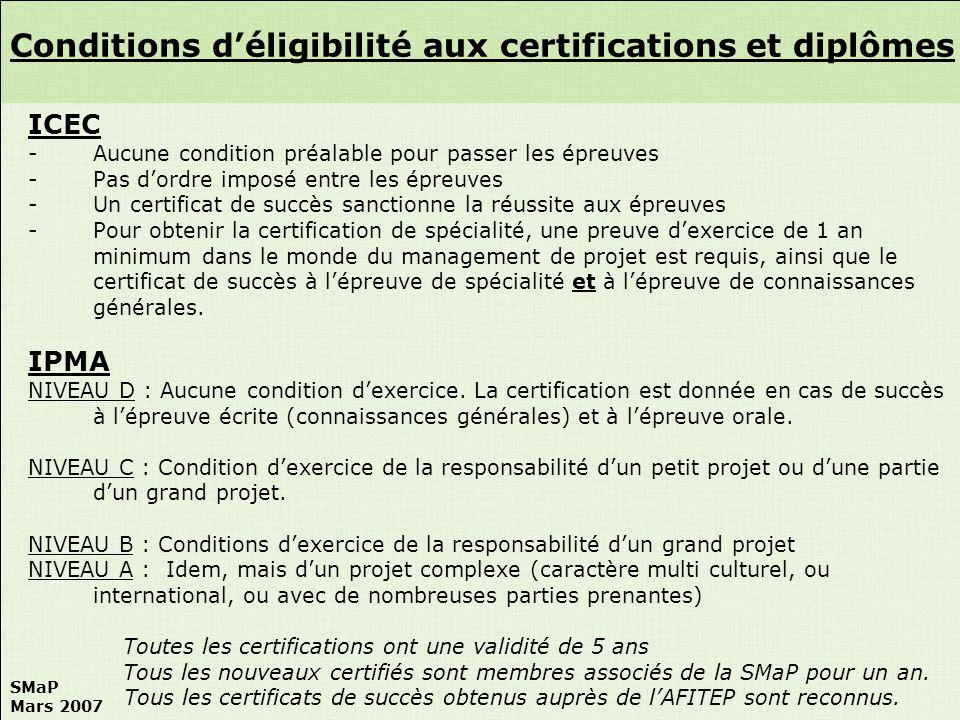 SMaP Mars 2007 ICEC -Aucune condition préalable pour passer les épreuves -Pas dordre imposé entre les épreuves -Un certificat de succès sanctionne la
