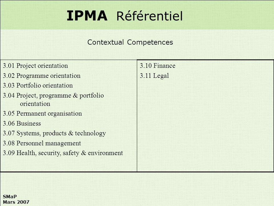 SMaP Mars 2007 3.01 Project orientation 3.02 Programme orientation 3.03 Portfolio orientation 3.04 Project, programme & portfolio orientation 3.05 Per