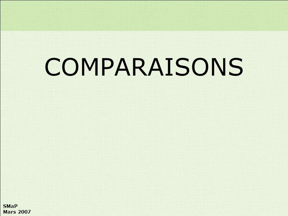 SMaP Mars 2007 COMPARAISONS