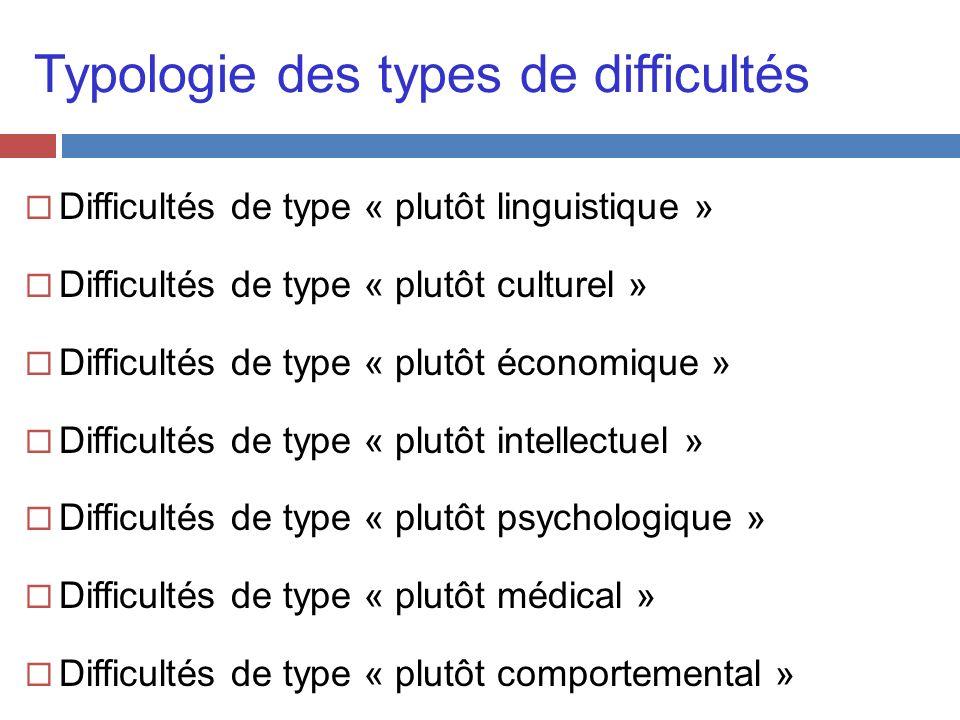 Typologie des types de difficultés Difficultés de type « plutôt linguistique » Difficultés de type « plutôt culturel » Difficultés de type « plutôt éc