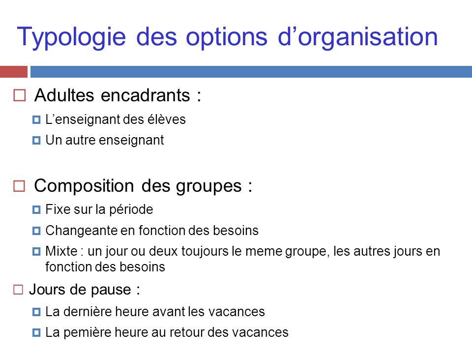Typologie des options dorganisation Adultes encadrants : Lenseignant des élèves Un autre enseignant Composition des groupes : Fixe sur la période Chan