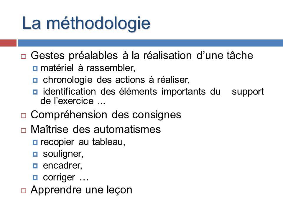 La méthodologie Gestes préalables à la réalisation dune tâche matériel à rassembler, chronologie des actions à réaliser, identification des éléments i