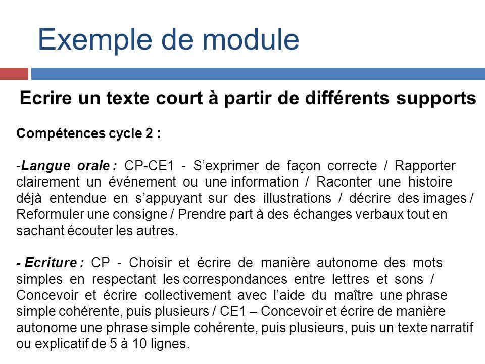 Exemple de module Ecrire un texte court à partir de différents supports Compétences cycle 2 : -Langue orale : CP-CE1 - Sexprimer de façon correcte / R