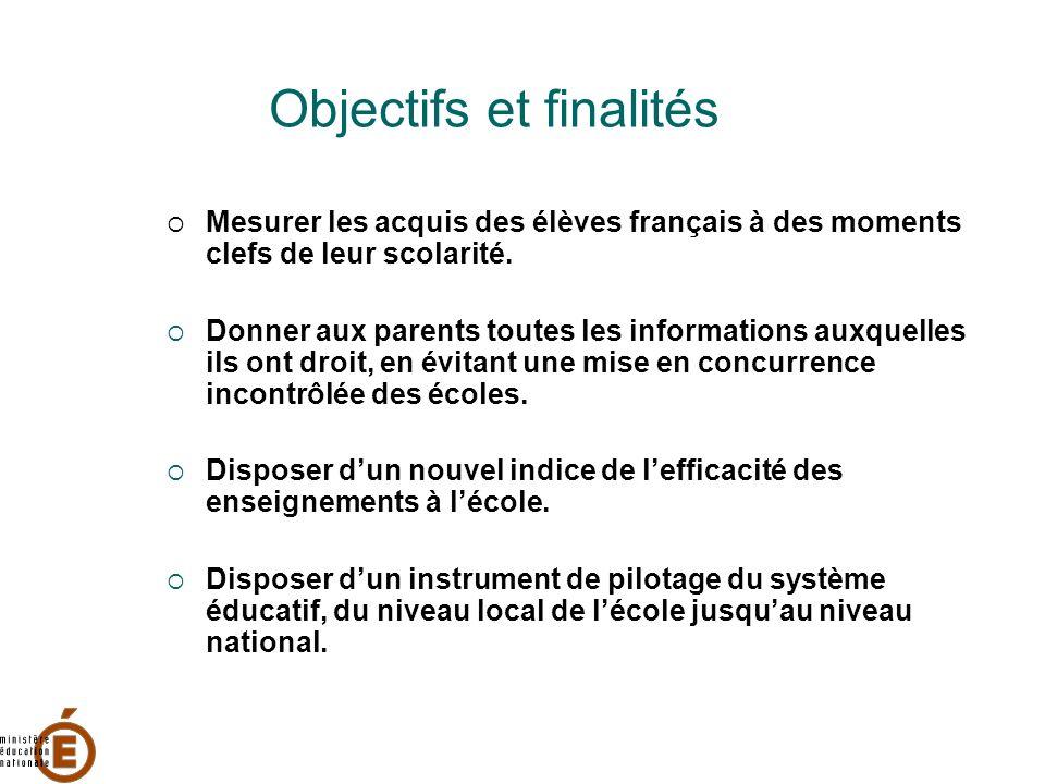 Objectifs et finalités Mesurer les acquis des élèves français à des moments clefs de leur scolarité. Donner aux parents toutes les informations auxque