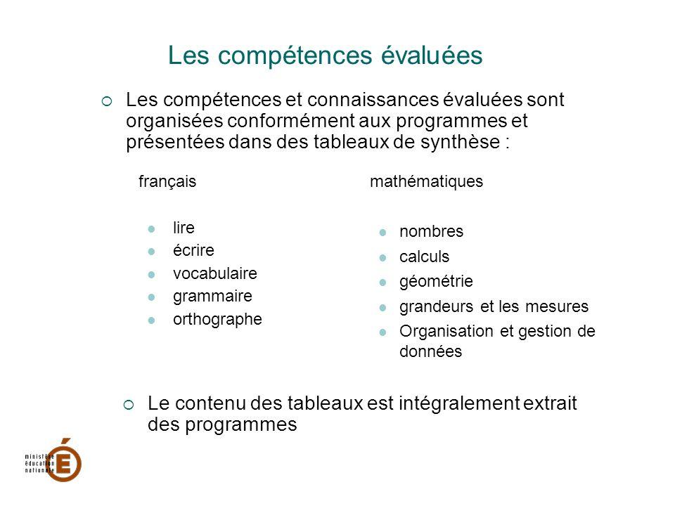 Les compétences évaluées Les compétences et connaissances évaluées sont organisées conformément aux programmes et présentées dans des tableaux de synt