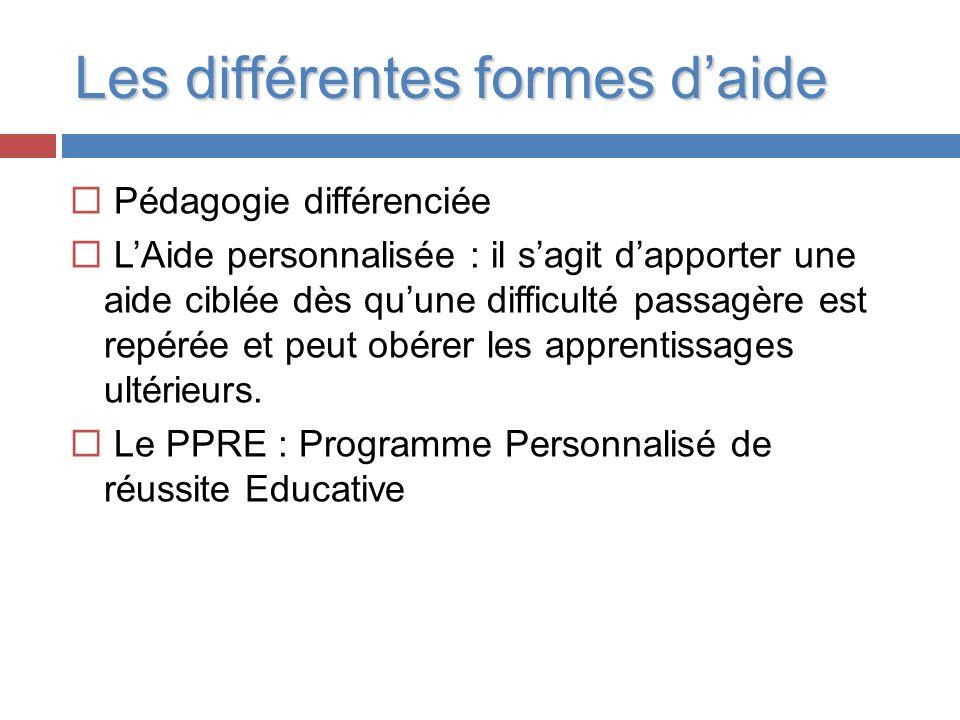 Repérage 33% 50%67% 33% 50% 67% 0% 100% PPRE Métier délève PPRE Lettres PPRE Maths D.P.
