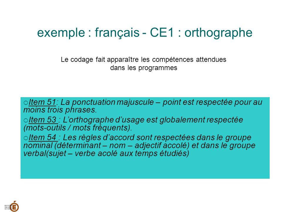 exemple : français - CE1 : orthographe Le codage fait apparaître les compétences attendues dans les programmes Item 51: La ponctuation majuscule – poi