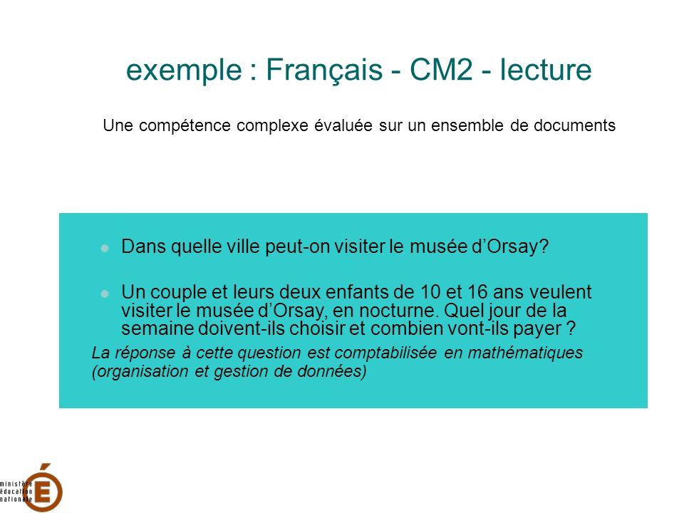 exemple : Français - CM2 - lecture Une compétence complexe évaluée sur un ensemble de documents Dans quelle ville peut-on visiter le musée dOrsay? Un