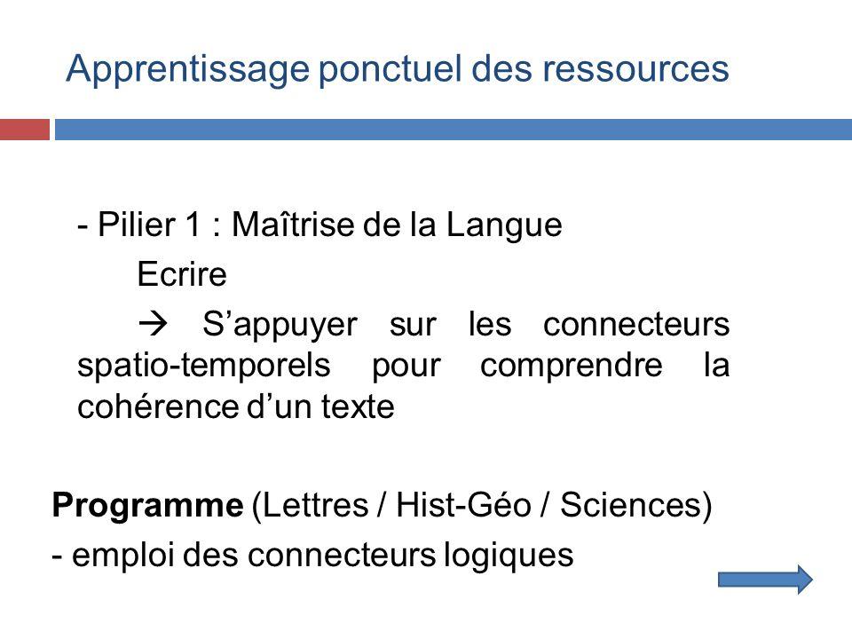 Apprentissage ponctuel des ressources - Pilier 1 : Maîtrise de la Langue Ecrire Sappuyer sur les connecteurs spatio-temporels pour comprendre la cohér