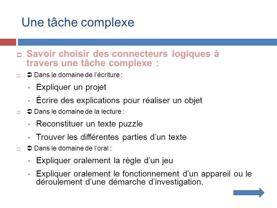 Une tâche complexe Savoir choisir des connecteurs logiques à travers une tâche complexe : Dans le domaine de lécriture : Expliquer un projet Écrire de