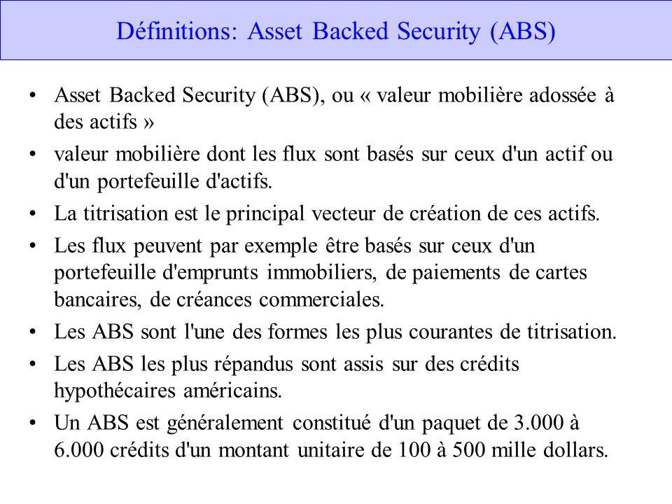 Définitions: Asset Backed Security (ABS) Asset Backed Security (ABS), ou « valeur mobilière adossée à des actifs » valeur mobilière dont les flux sont