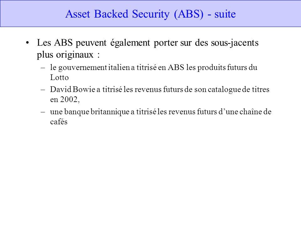 Asset Backed Security (ABS) - suite Les ABS peuvent également porter sur des sous-jacents plus originaux : –le gouvernement italien a titrisé en ABS l