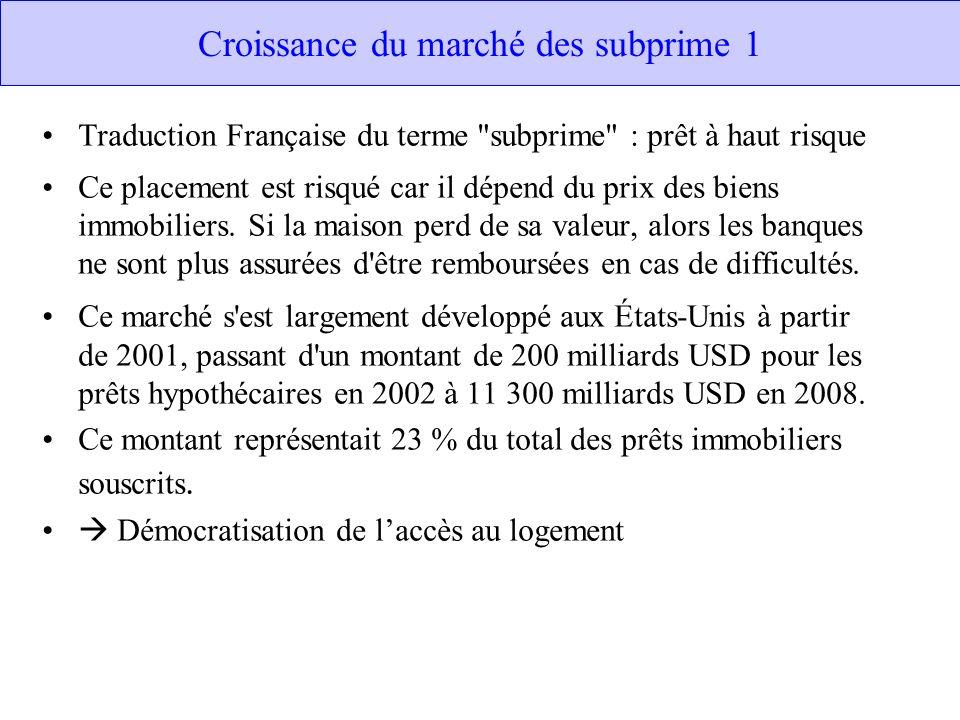 Croissance du marché des subprime 1 Traduction Française du terme
