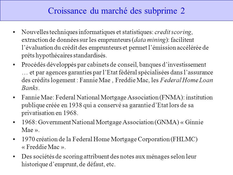 Croissance du marché des subprime 2 Nouvelles techniques informatiques et statistiques: credit scoring, extraction de données sur les emprunteurs (dat