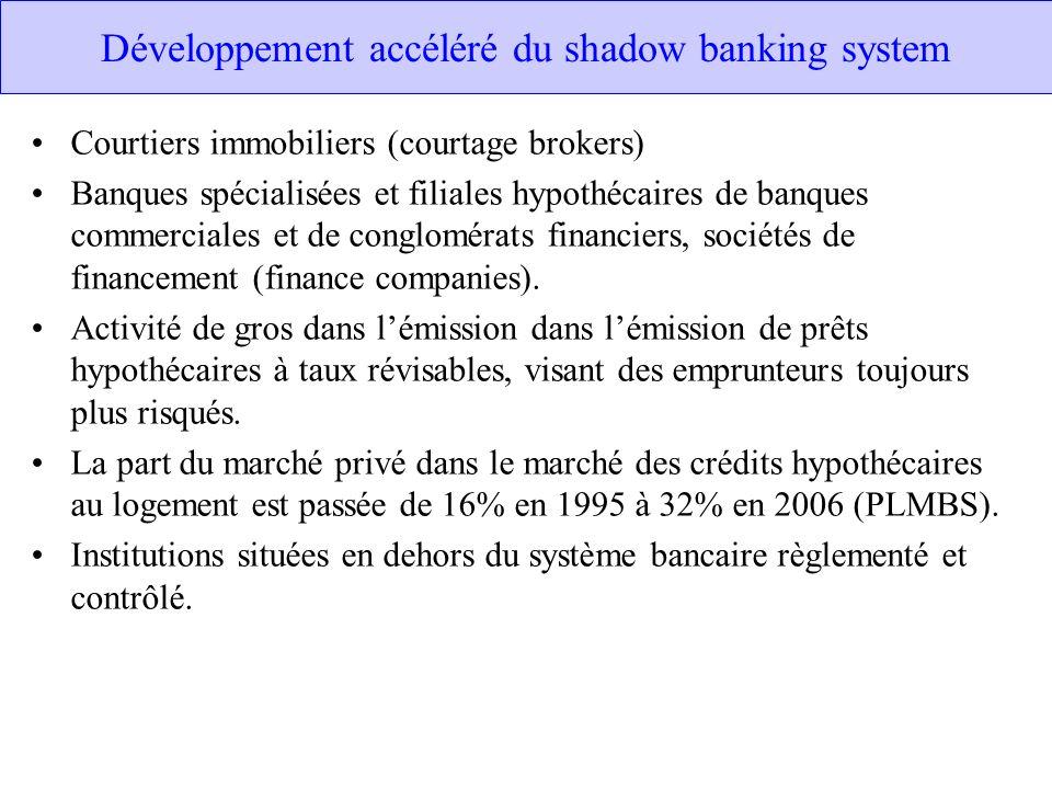 Développement accéléré du shadow banking system Courtiers immobiliers (courtage brokers) Banques spécialisées et filiales hypothécaires de banques com