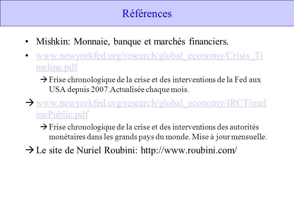 Références Mishkin: Monnaie, banque et marchés financiers. www.newyorkfed.org/research/global_economy/Crisis_Ti meline.pdfwww.newyorkfed.org/research/
