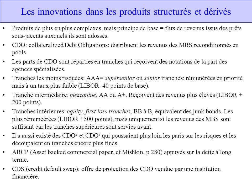 Les innovations dans les produits structurés et dérivés Produits de plus en plus complexes, mais principe de base = flux de revenus issus des prêts so