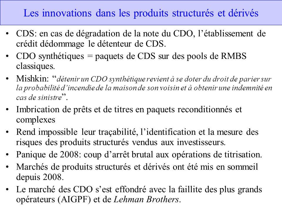 Les innovations dans les produits structurés et dérivés CDS: en cas de dégradation de la note du CDO, létablissement de crédit dédommage le détenteur