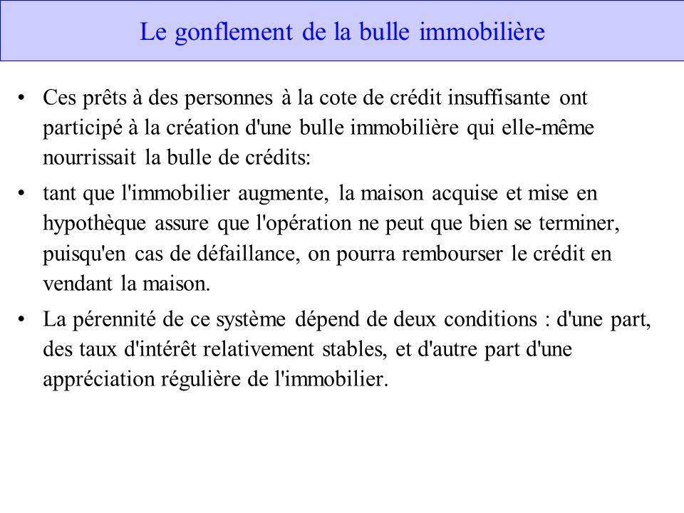 Le gonflement de la bulle immobilière Ces prêts à des personnes à la cote de crédit insuffisante ont participé à la création d'une bulle immobilière q
