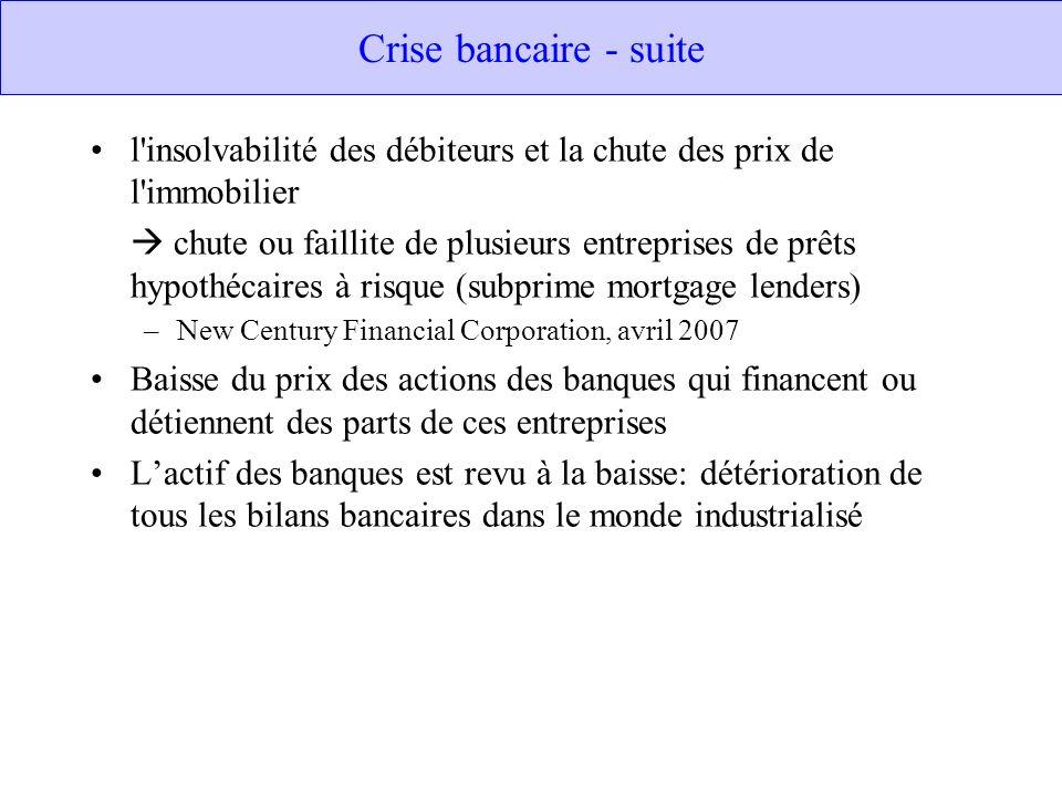 Crise bancaire - suite l'insolvabilité des débiteurs et la chute des prix de l'immobilier chute ou faillite de plusieurs entreprises de prêts hypothéc