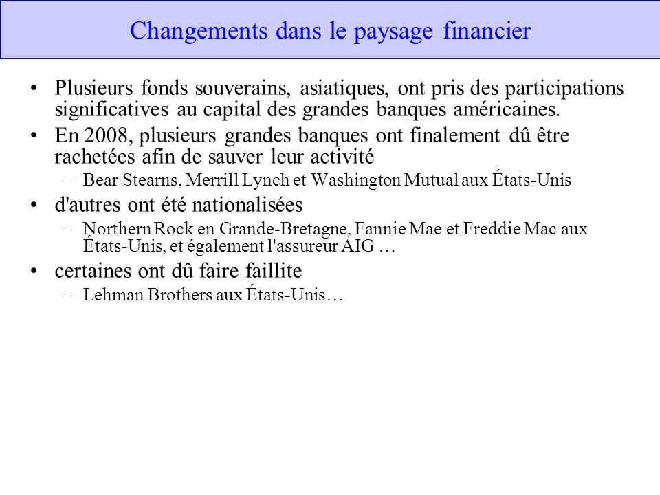 Changements dans le paysage financier Plusieurs fonds souverains, asiatiques, ont pris des participations significatives au capital des grandes banque