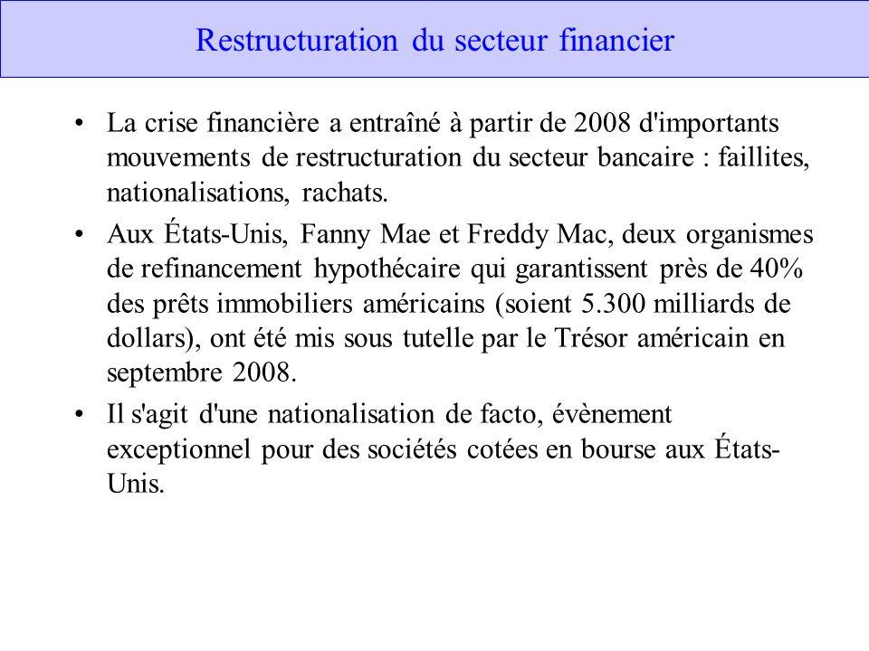 Restructuration du secteur financier La crise financière a entraîné à partir de 2008 d'importants mouvements de restructuration du secteur bancaire :