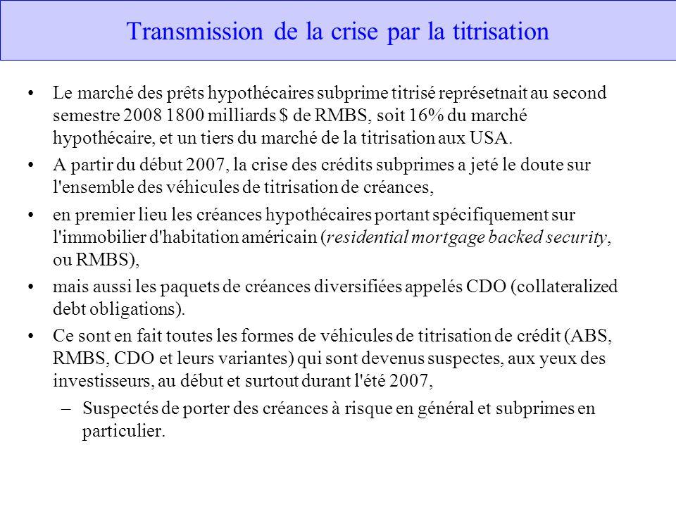 Transmission de la crise par la titrisation Le marché des prêts hypothécaires subprime titrisé représetnait au second semestre 2008 1800 milliards $ d