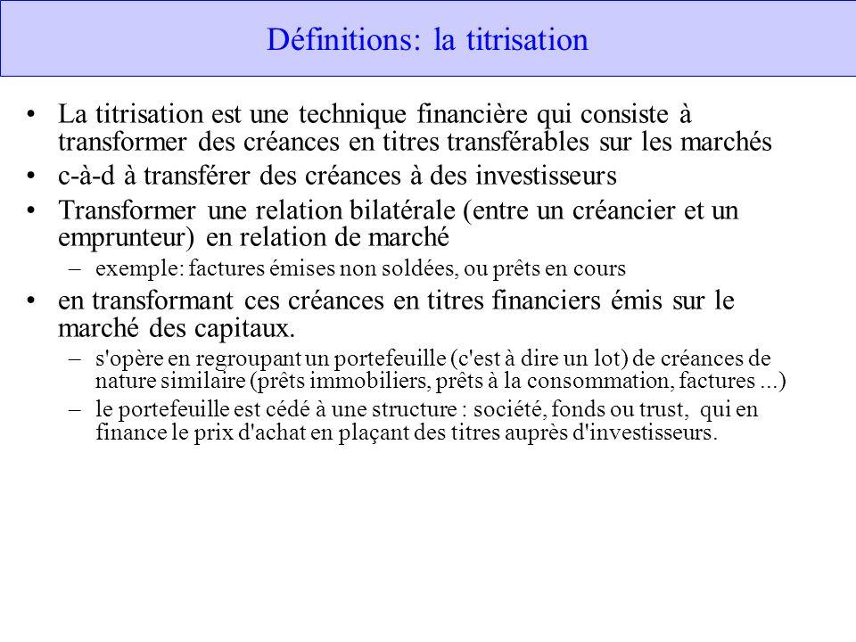 Définitions: la titrisation La titrisation est une technique financière qui consiste à transformer des créances en titres transférables sur les marché