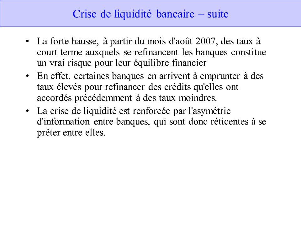 Crise de liquidité bancaire – suite La forte hausse, à partir du mois d'août 2007, des taux à court terme auxquels se refinancent les banques constitu