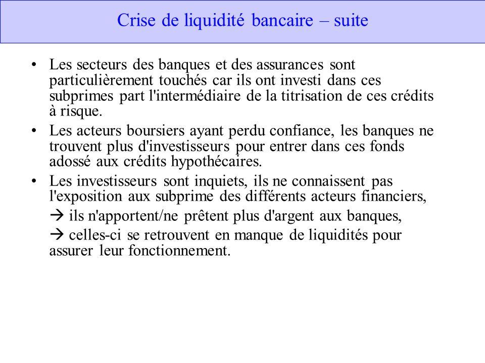 Crise de liquidité bancaire – suite Les secteurs des banques et des assurances sont particulièrement touchés car ils ont investi dans ces subprimes pa