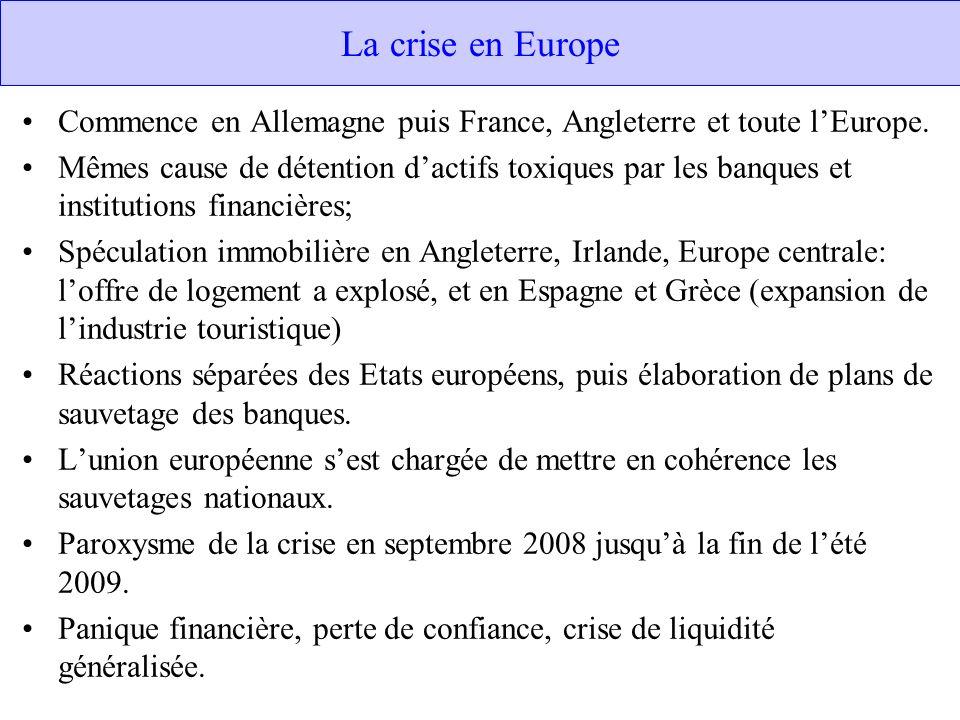 La crise en Europe Commence en Allemagne puis France, Angleterre et toute lEurope. Mêmes cause de détention dactifs toxiques par les banques et instit