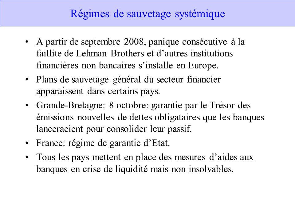 Régimes de sauvetage systémique A partir de septembre 2008, panique consécutive à la faillite de Lehman Brothers et dautres institutions financières n