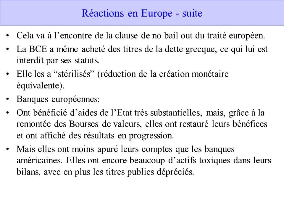 Réactions en Europe - suite Cela va à lencontre de la clause de no bail out du traité européen. La BCE a même acheté des titres de la dette grecque, c
