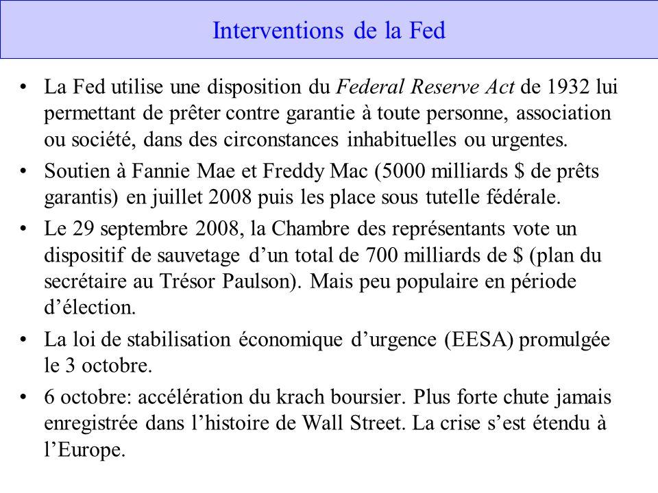 Interventions de la Fed La Fed utilise une disposition du Federal Reserve Act de 1932 lui permettant de prêter contre garantie à toute personne, assoc