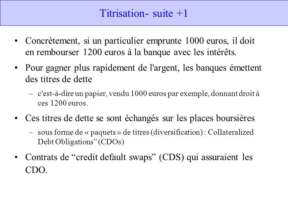 Titrisation- suite +1 Concrètement, si un particulier emprunte 1000 euros, il doit en rembourser 1200 euros à la banque avec les intérêts. Pour gagner