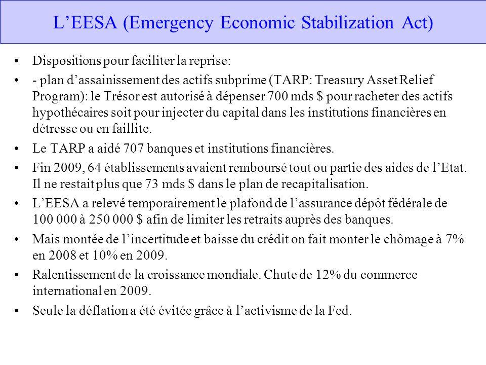 LEESA (Emergency Economic Stabilization Act) Dispositions pour faciliter la reprise: - plan dassainissement des actifs subprime (TARP: Treasury Asset