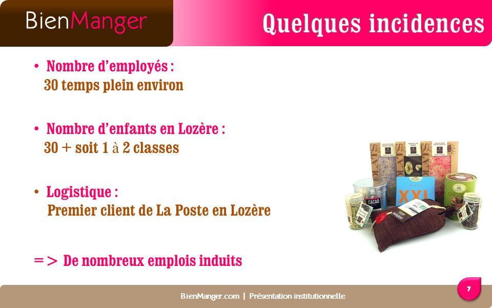 BienManger.com | Présentation institutionnelle BienManger.com